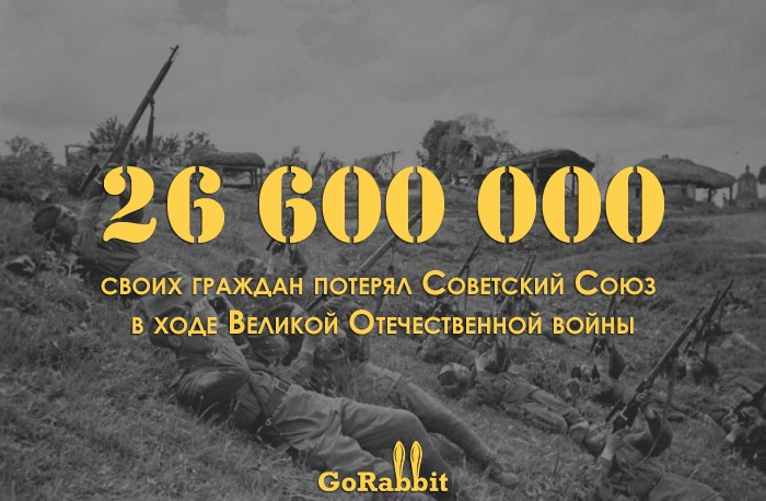 Спойлер: Вторая мировая война в цифрах
